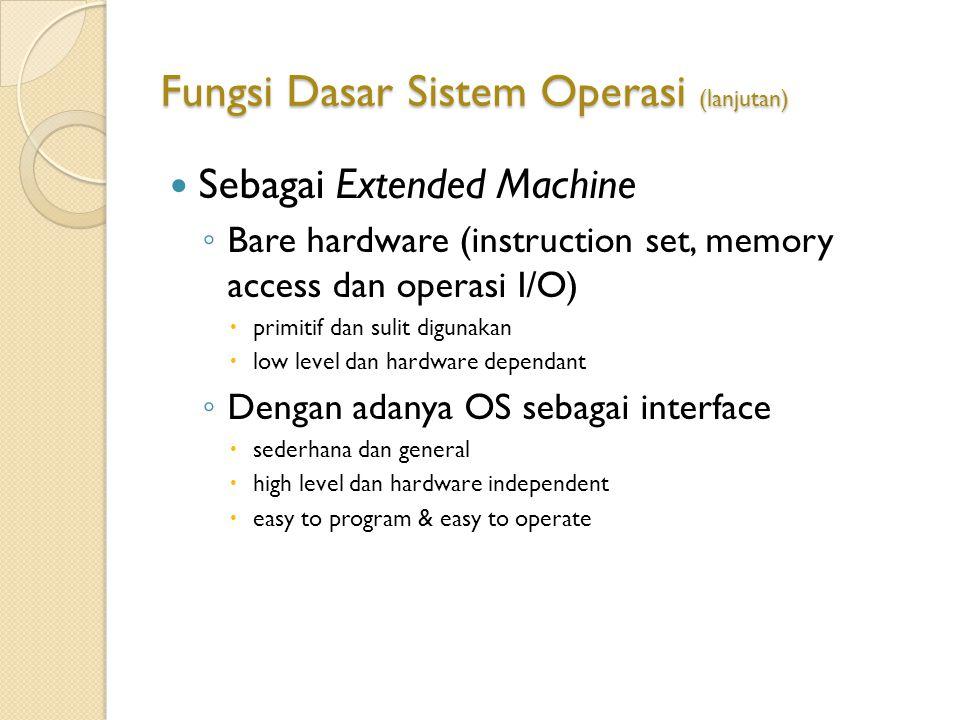 Fungsi Dasar Sistem Operasi (lanjutan) Sebagai Extended Machine ◦ Bare hardware (instruction set, memory access dan operasi I/O)  primitif dan sulit