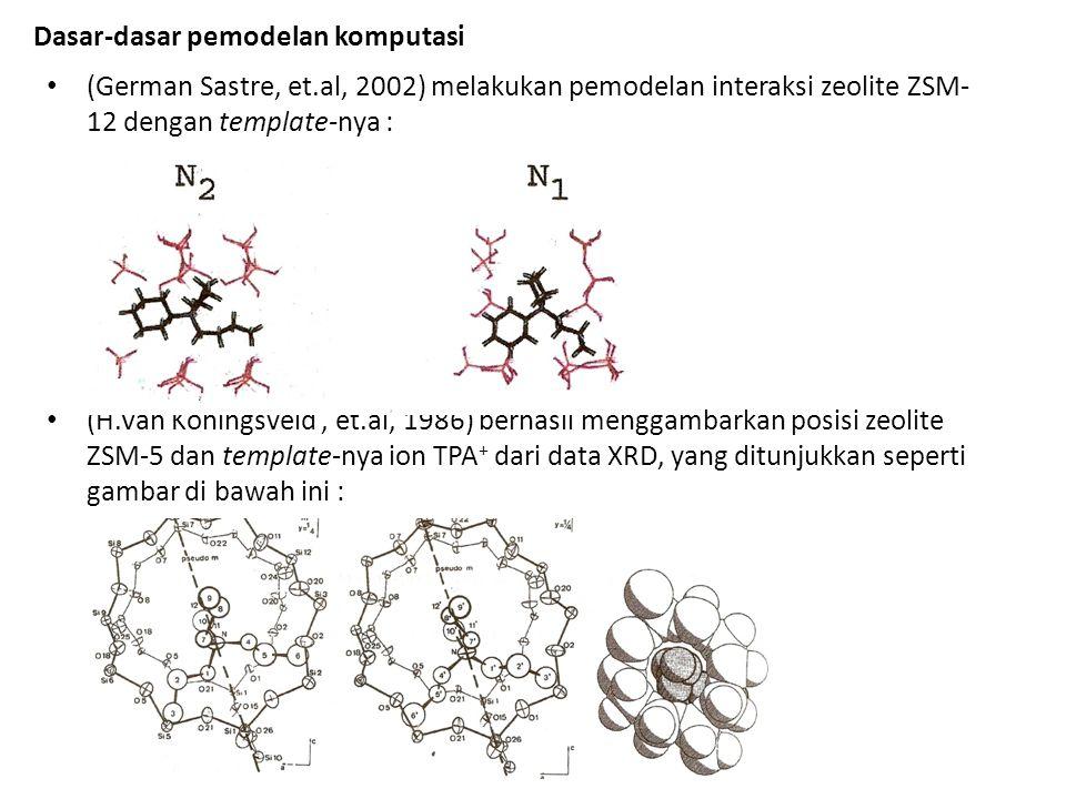 Dasar-dasar pemodelan komputasi (German Sastre, et.al, 2002) melakukan pemodelan interaksi zeolite ZSM- 12 dengan template-nya : (H.Van Koningsveld, e