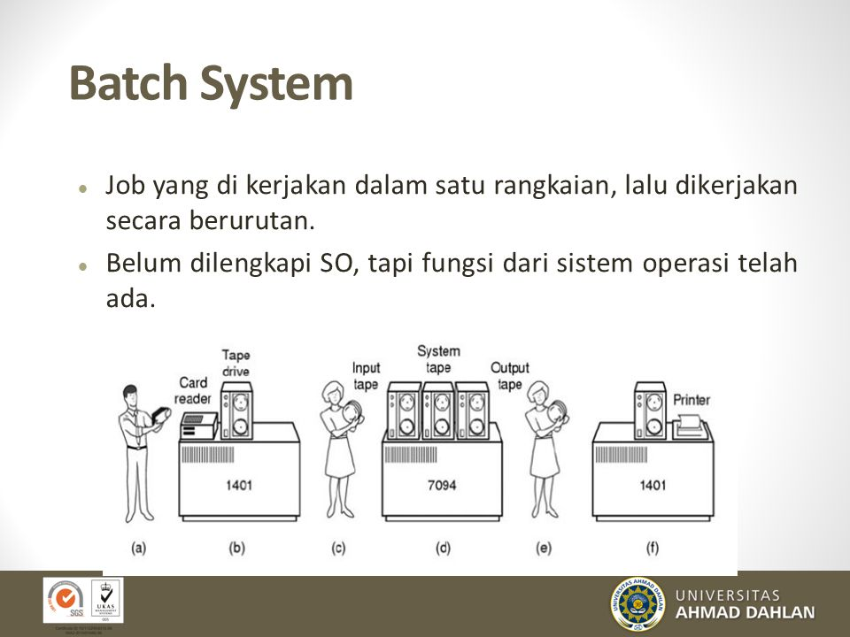 Batch System Job yang di kerjakan dalam satu rangkaian, lalu dikerjakan secara berurutan. Belum dilengkapi SO, tapi fungsi dari sistem operasi telah a