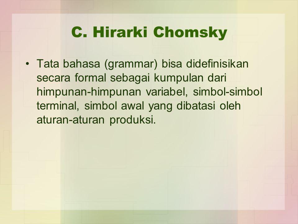 C. Hirarki Chomsky Tata bahasa (grammar) bisa didefinisikan secara formal sebagai kumpulan dari himpunan-himpunan variabel, simbol-simbol terminal, si