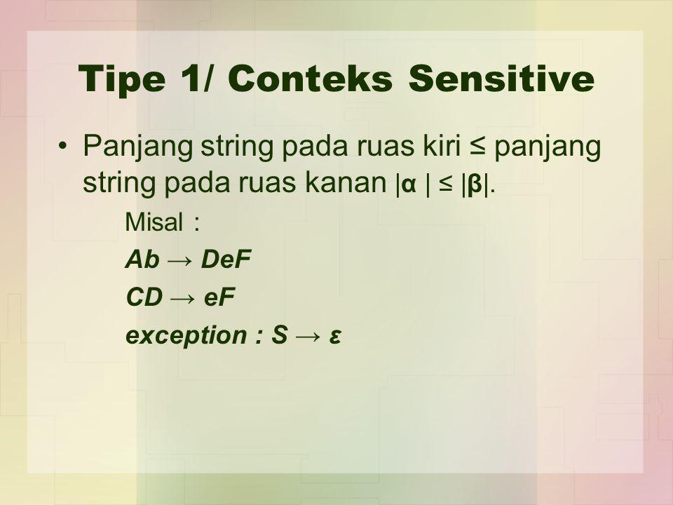 Tipe 1/ Conteks Sensitive Panjang string pada ruas kiri ≤ panjang string pada ruas kanan |α | ≤ |β|. Misal : Ab → DeF CD → eF exception : S → ε