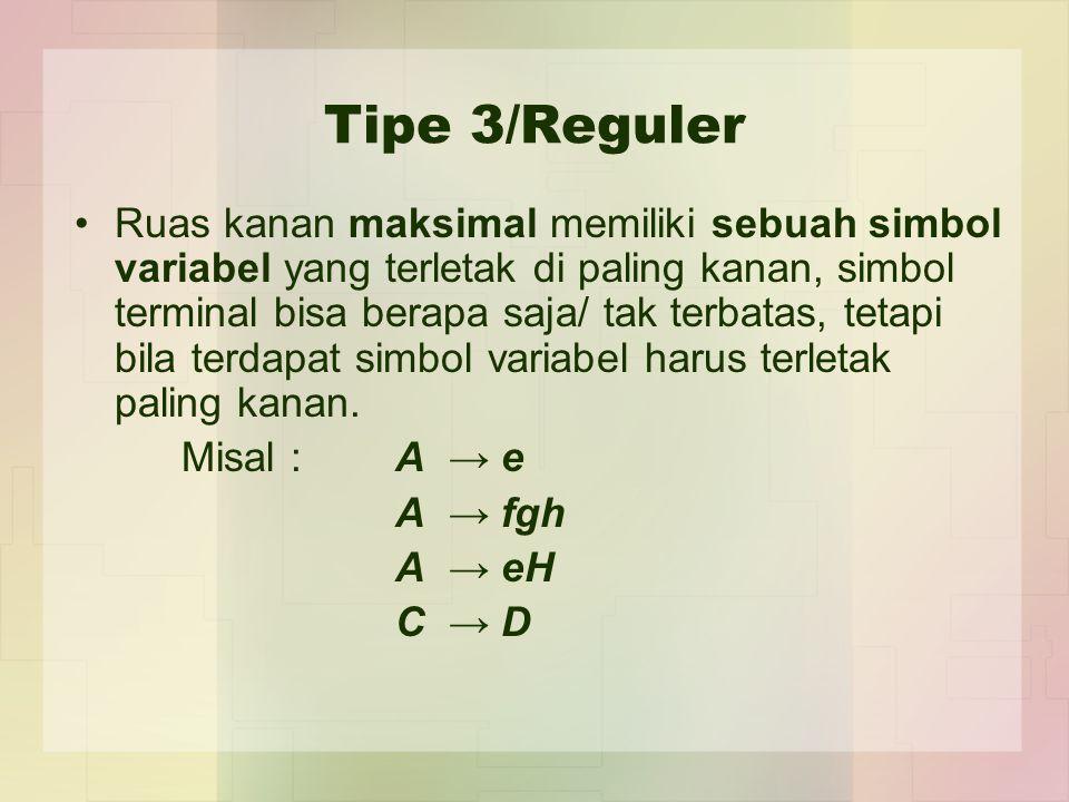 Tipe 3/Reguler Ruas kanan maksimal memiliki sebuah simbol variabel yang terletak di paling kanan, simbol terminal bisa berapa saja/ tak terbatas, teta