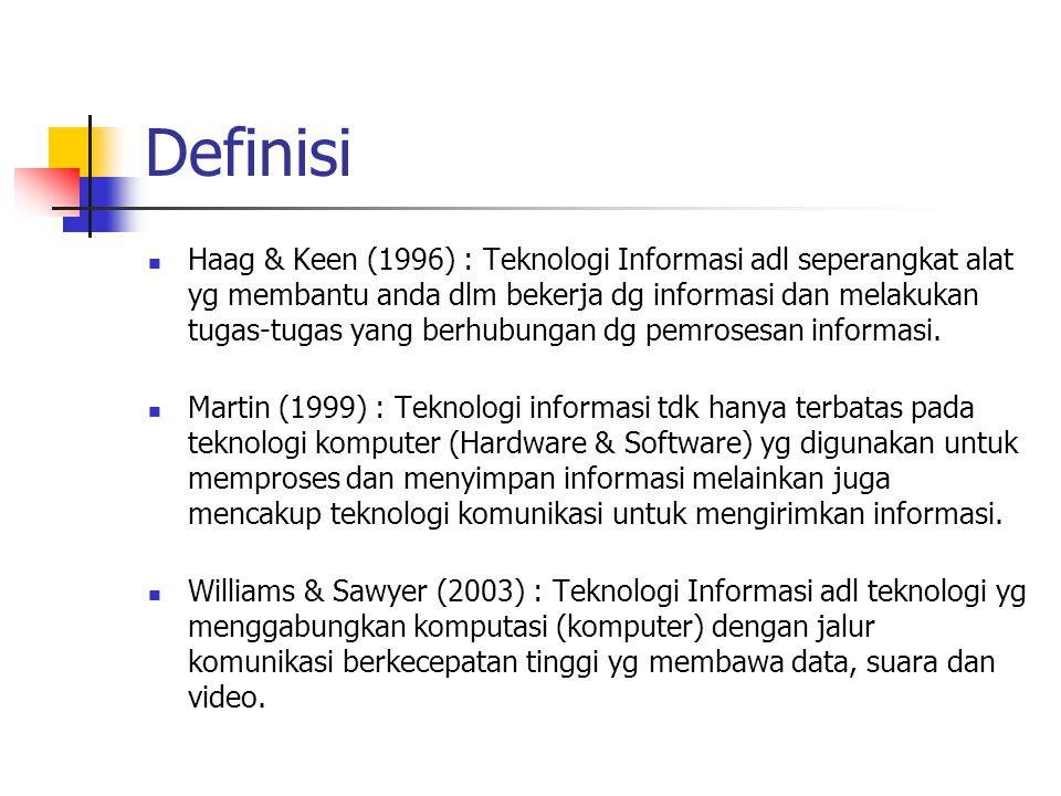 Definisi wikipedia.org : Teknologi Informasi (TI=IT=TIK=ICT) adalah hasil rekayasa manusia terhadap proses penyampaian informasi dari pengirim ke penerima sehingga: lebih cepat prosesnya lebih luas sebarannya lebih lama penyimpanannya lebih mudah pengambilannya