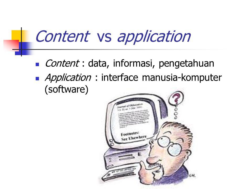 Struktur internet CONTENT : Artikel, laporan penelitian, journal, news, profil,CV,banner, mailing list,dll COMPUTER: Laptop, PC, Server, Embedded Device APLICATION : web, ftp, voip, database, chat, dsb..