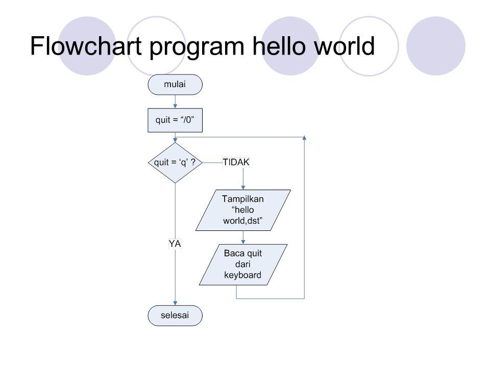 Flowchart program hello world