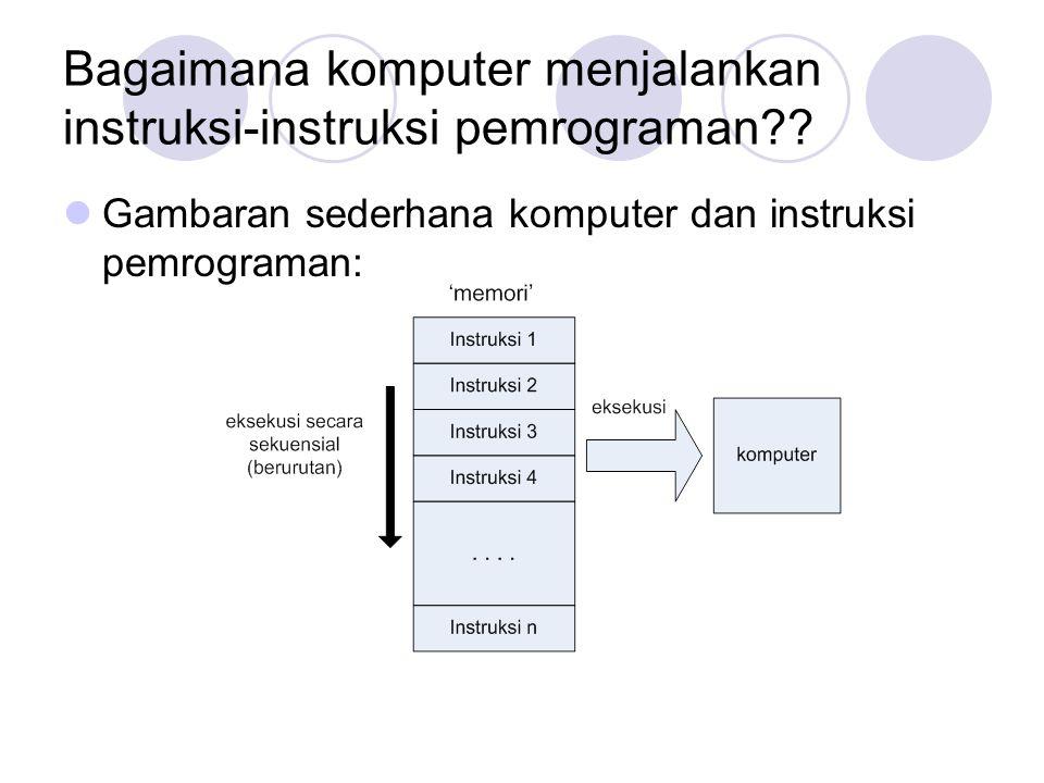 Bagaimana komputer menjalankan instruksi-instruksi pemrograman?.