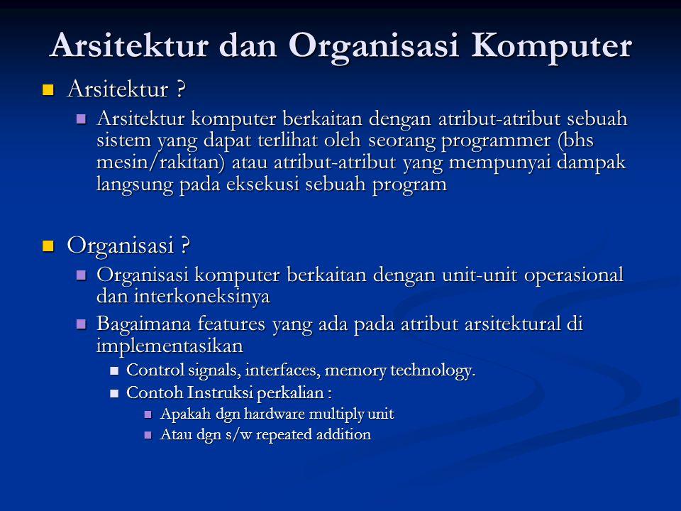 Arsitektur dan Organisasi Komputer Arsitektur ? Arsitektur ? Arsitektur komputer berkaitan dengan atribut-atribut sebuah sistem yang dapat terlihat ol