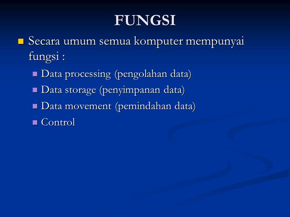 FUNGSI Secara umum semua komputer mempunyai fungsi : Secara umum semua komputer mempunyai fungsi : Data processing (pengolahan data) Data processing (