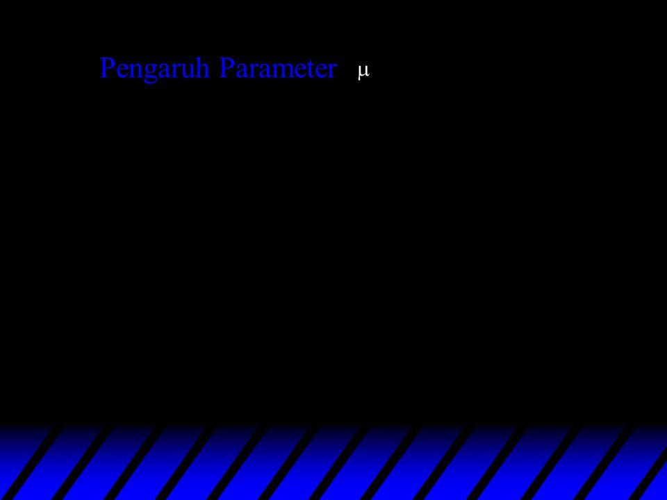 Hasil Percobaan u Pengukuran kemampuan prosesor –fsFXLMSFULMSFXNLMS –2 kHz176108121 –3 kHz1177377 –4 kHz784955 –5 kHz704448