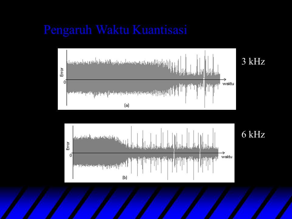 Pengaruh Waktu Kuantisasi 3 kHz 6 kHz