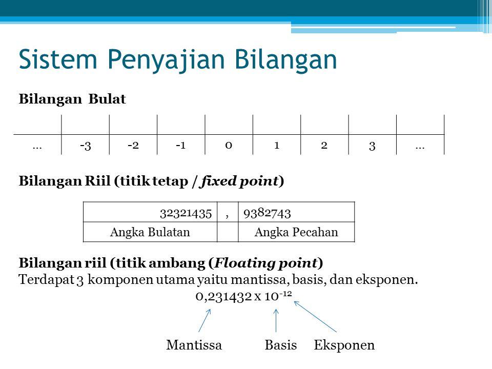 Sistem Penyajian Bilangan …-3-20123… Bilangan Bulat Bilangan Riil (titik tetap / fixed point) Bilangan riil (titik ambang (Floating point) Terdapat 3