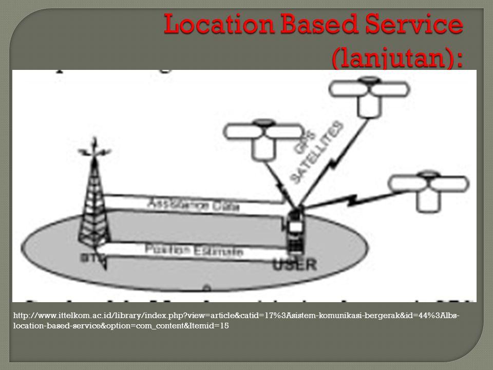 http://www.ittelkom.ac.id/library/index.php?view=article&catid=17%3Asistem-komunikasi-bergerak&id=44%3Albs- location-based-service&option=com_content&Itemid=15