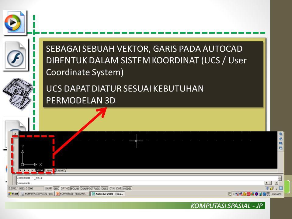 KOMPUTASI SPASIAL - JP 4 SEBAGAI SEBUAH VEKTOR, GARIS PADA AUTOCAD DIBENTUK DALAM SISTEM KOORDINAT (UCS / User Coordinate System) UCS DAPAT DIATUR SES
