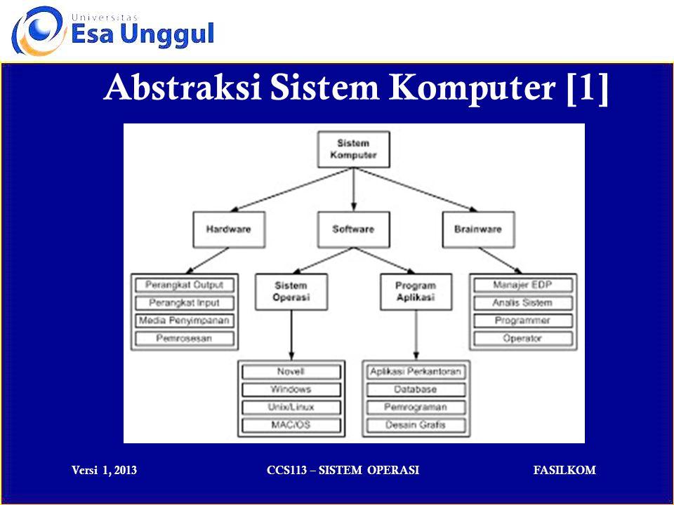 Versi 1, 2013CCS113 – SISTEM OPERASIFASILKOM Abstraksi Sistem Komputer [1]