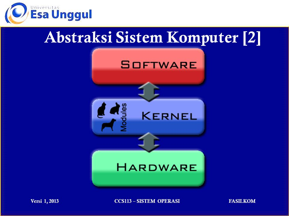 Versi 1, 2013CCS113 – SISTEM OPERASIFASILKOM Abstraksi Sistem Komputer [2]