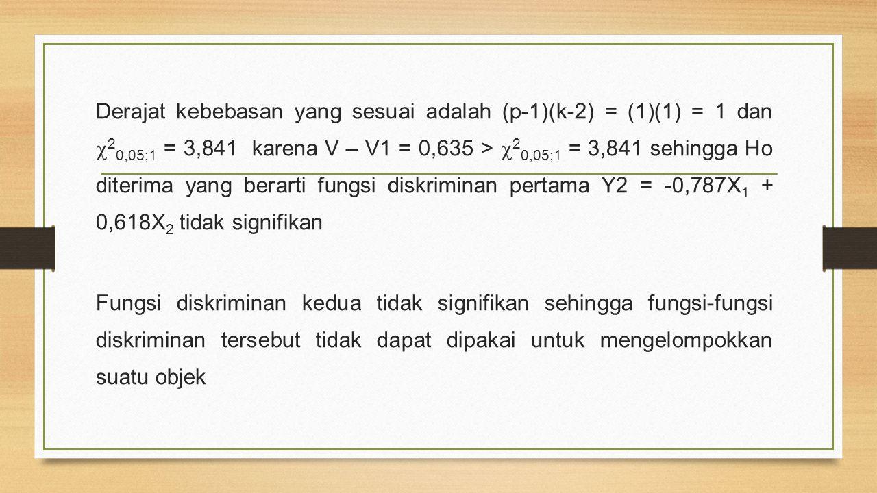Derajat kebebasan yang sesuai adalah (p-1)(k-2) = (1)(1) = 1 dan  2 0,05;1 = 3,841 karena V – V1 = 0,635 >  2 0,05;1 = 3,841 sehingga Ho diterima ya