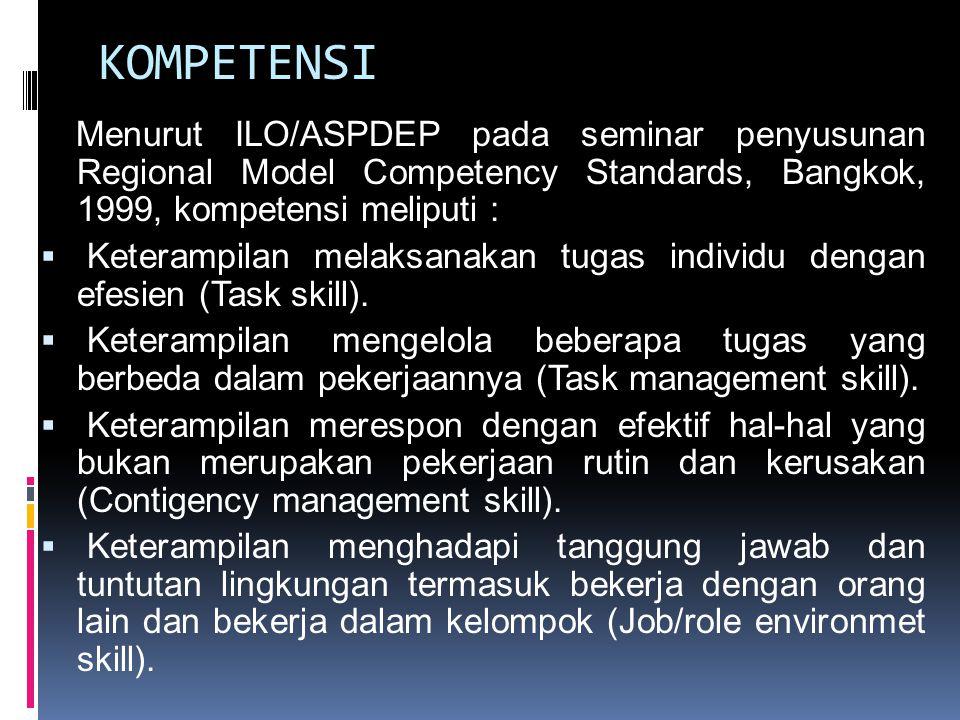 KOMPETENSI Menurut ILO/ASPDEP pada seminar penyusunan Regional Model Competency Standards, Bangkok, 1999, kompetensi meliputi :  Keterampilan melaksa