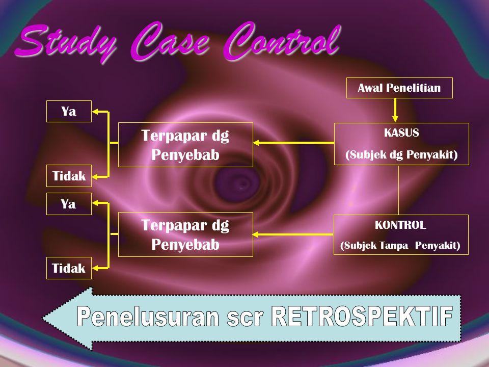 Study Case Control Awal Penelitian KASUS (Subjek dg Penyakit) KONTROL (Subjek Tanpa Penyakit) Terpapar dg Penyebab Ya Tidak Ya Tidak