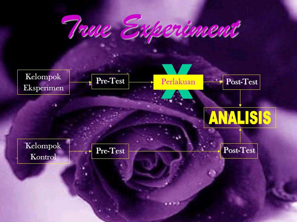 True Experiment Kelompok Eksperimen Kelompok Kontrol Pre-Test Perlakuan Pre-Test Post-Test Post-Test