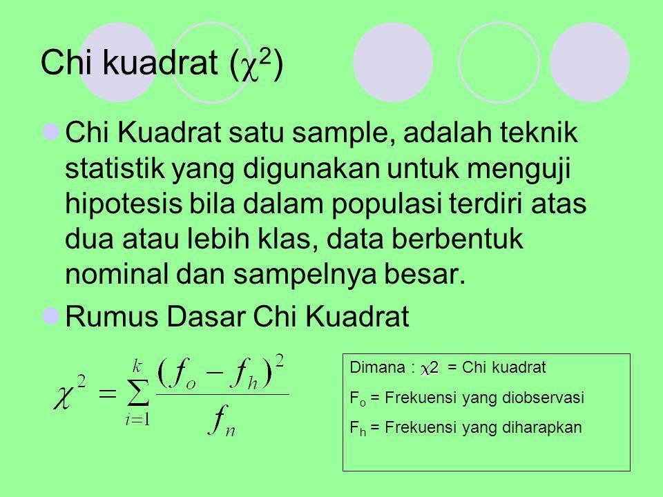 Chi kuadrat (  2 ) Chi Kuadrat satu sample, adalah teknik statistik yang digunakan untuk menguji hipotesis bila dalam populasi terdiri atas dua atau