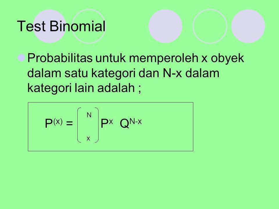 Test Binomial Dapat dilakukan dengan cara yang lebih sederhana  Contoh Dilakukan penelitian untuk mengetahui kecenderungan masyarakat dalam memilih pelayanan fisioterapi untuk keluarga.