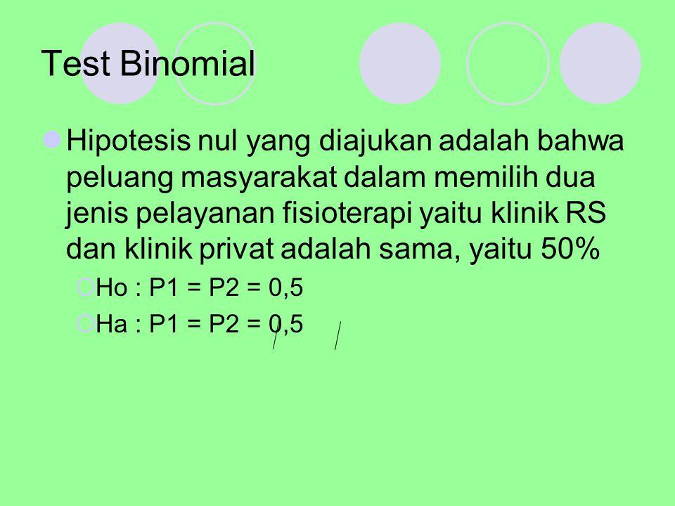 Test Binomial Hasil pengumpulan data tersebut dapat disusun kedalam tabel berikut : Tabel 1 Kecenderungan Masyarakat Dalam memilih Pelayanan Fisioterapi Alternatif PilihanFrekuensi Klinik RS Klinik Privat 14 10 Jumlah24