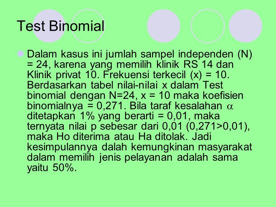Test Binomial Dalam kasus ini jumlah sampel independen (N) = 24, karena yang memilih klinik RS 14 dan Klinik privat 10. Frekuensi terkecil (x) = 10. B