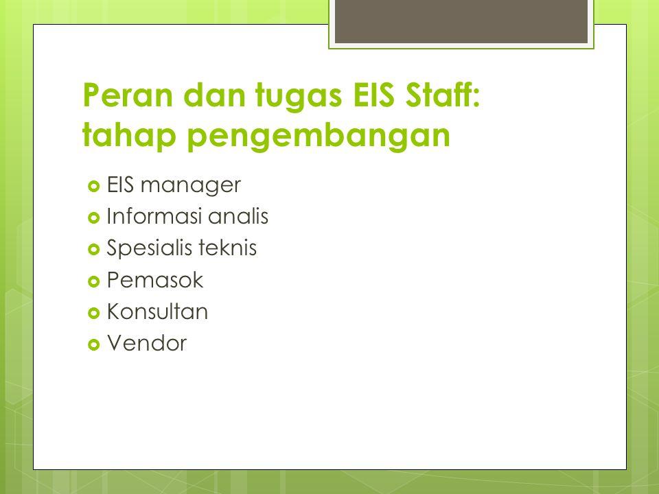 Peran dan tugas EIS Staff: tahap pengembangan  EIS manager  Informasi analis  Spesialis teknis  Pemasok  Konsultan  Vendor