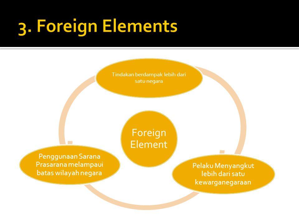 Foreign Element Tindakan berdampak lebih dari satu negara Pelaku Menyangkut lebih dari satu kewarganegaraan Penggunaan Sarana Prasarana melampaui bata