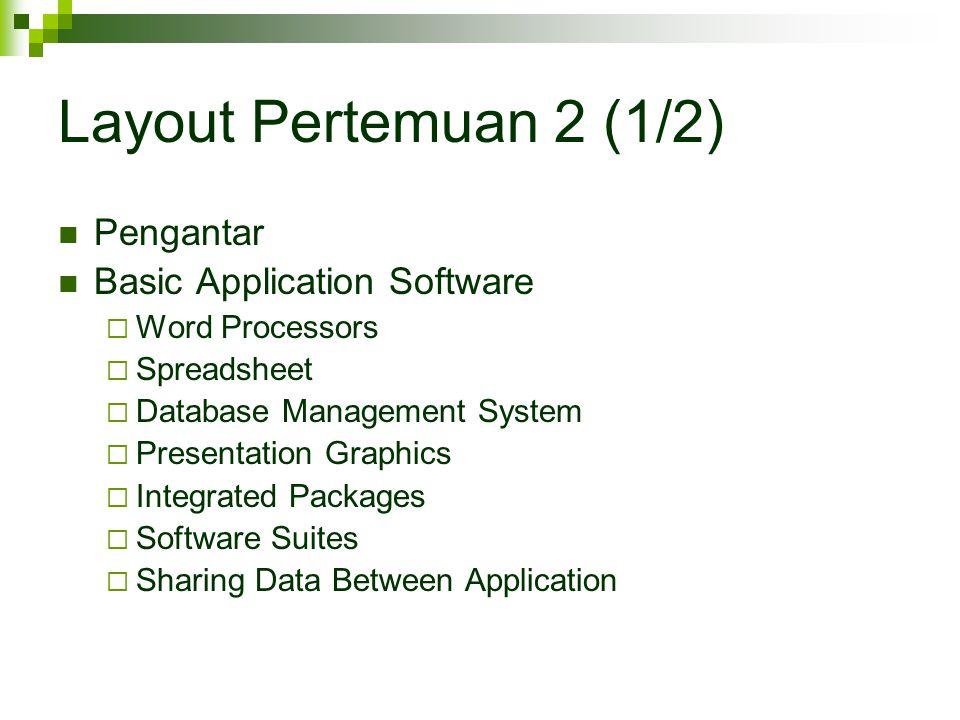 Layout Pertemuan 2 (1/2) Pengantar Basic Application Software  Word Processors  Spreadsheet  Database Management System  Presentation Graphics  I
