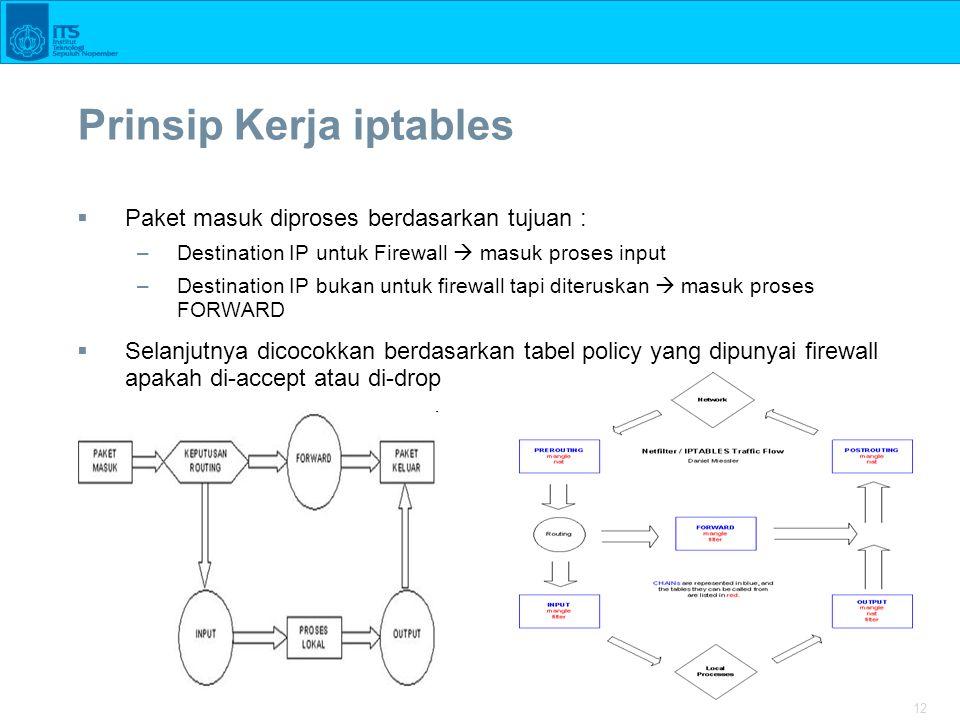 12 Prinsip Kerja iptables  Paket masuk diproses berdasarkan tujuan : –Destination IP untuk Firewall  masuk proses input –Destination IP bukan untuk