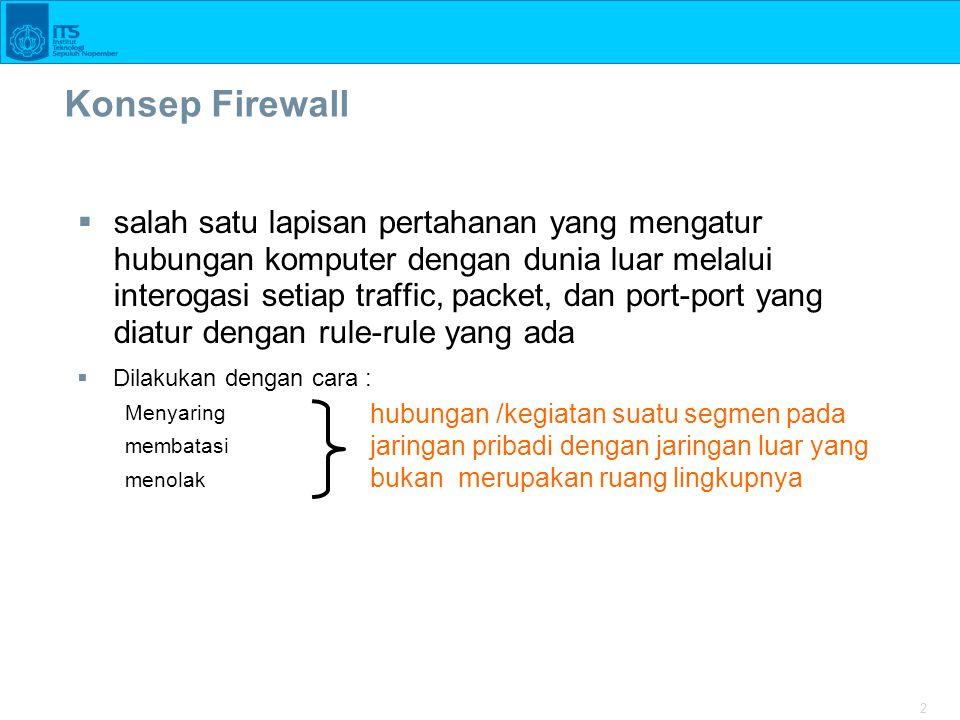 2 Konsep Firewall  salah satu lapisan pertahanan yang mengatur hubungan komputer dengan dunia luar melalui interogasi setiap traffic, packet, dan por