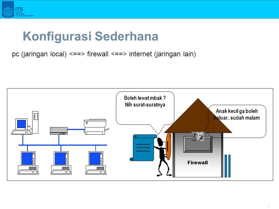 3 Konfigurasi Sederhana pc (jaringan local) firewall internet (jaringan lain) Firewall Boleh lewat mbak ? Nih surat-suratnya Anak kecil ga boleh kelua