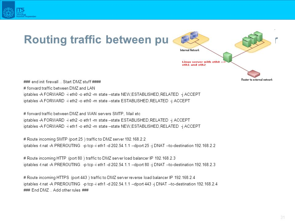 31 Routing traffic between public and DMZ server ### end init firewall.. Start DMZ stuff #### # forward traffic between DMZ and LAN iptables -A FORWAR