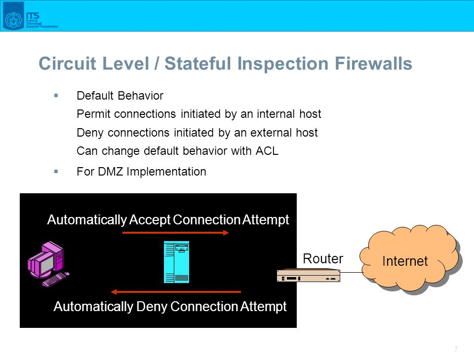 7 Circuit Level / Stateful Inspection Firewalls  Default Behavior Permit connections initiated by an internal host Deny connections initiated by an e