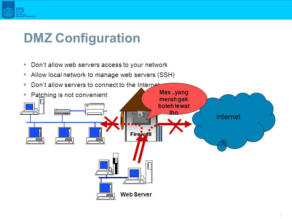 30 Routing traffic between public and DMZ server  To set a rule for routing all incoming SMTP requests to a dedicated Mail server at IP address 192.168.2.2 and port 25, network address translation (NAT) calls a PREROUTING table to forward the packets to the proper destination.