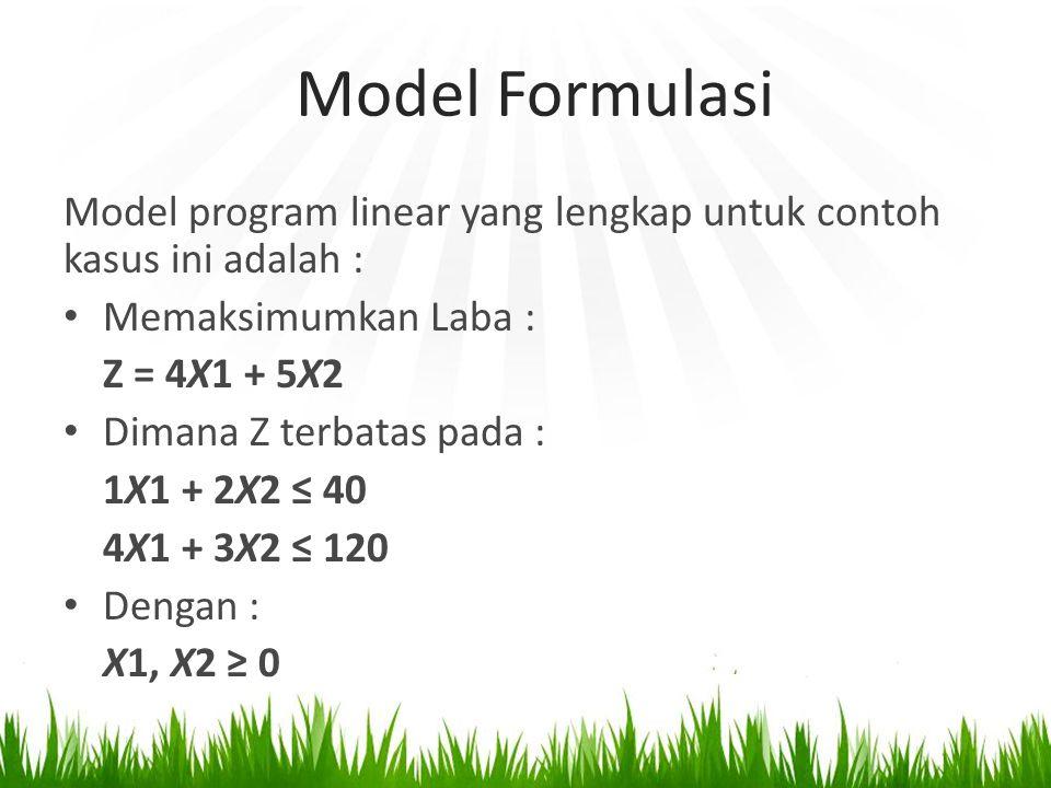 Model Formulasi Model program linear yang lengkap untuk contoh kasus ini adalah : Memaksimumkan Laba : Z = 4X1 + 5X2 Dimana Z terbatas pada : 1X1 + 2X2 ≤ 40 4X1 + 3X2 ≤ 120 Dengan : X1, X2 ≥ 0
