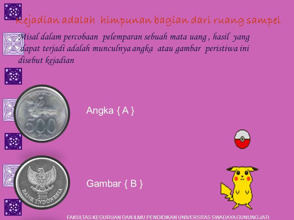 Titik Sampel Dalam pelemparan sebuah uang logam, titik sampelnya adalah A ( angka ) dan G ( gambar ) Titik sampel dalah anggota dari ruang sampel FAKULTAS KEGURUAN DAN ILMU PENDIDIKAN UNIVERSITAS SWADAYA GUNUNG JATI