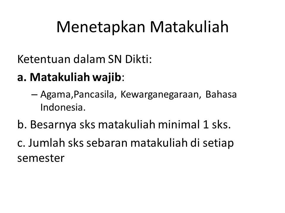 Menetapkan Matakuliah Ketentuan dalam SN Dikti: a. Matakuliah wajib: – Agama,Pancasila, Kewarganegaraan, Bahasa Indonesia. b. Besarnya sks matakuliah