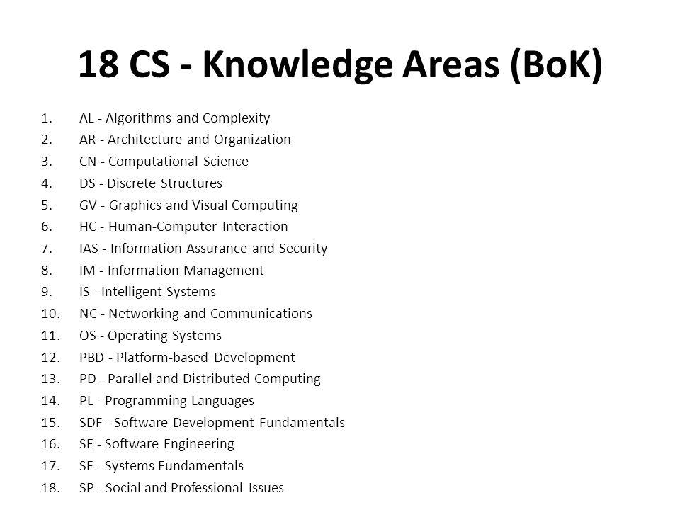 18 CS - Knowledge Areas (BoK) 1.AL - Algorithms and Complexity 2.AR - Architecture and Organization 3.CN - Computational Science 4.DS - Discrete Struc