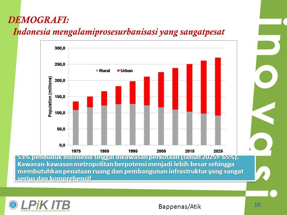 DEMOGRAFI: Indonesia mengalamiprosesurbanisasi yang sangatpesat 53% penduduk Indonesia tinggal dikawasan perkotaan (tahun 2025> 65%). Kawasan-kawasan