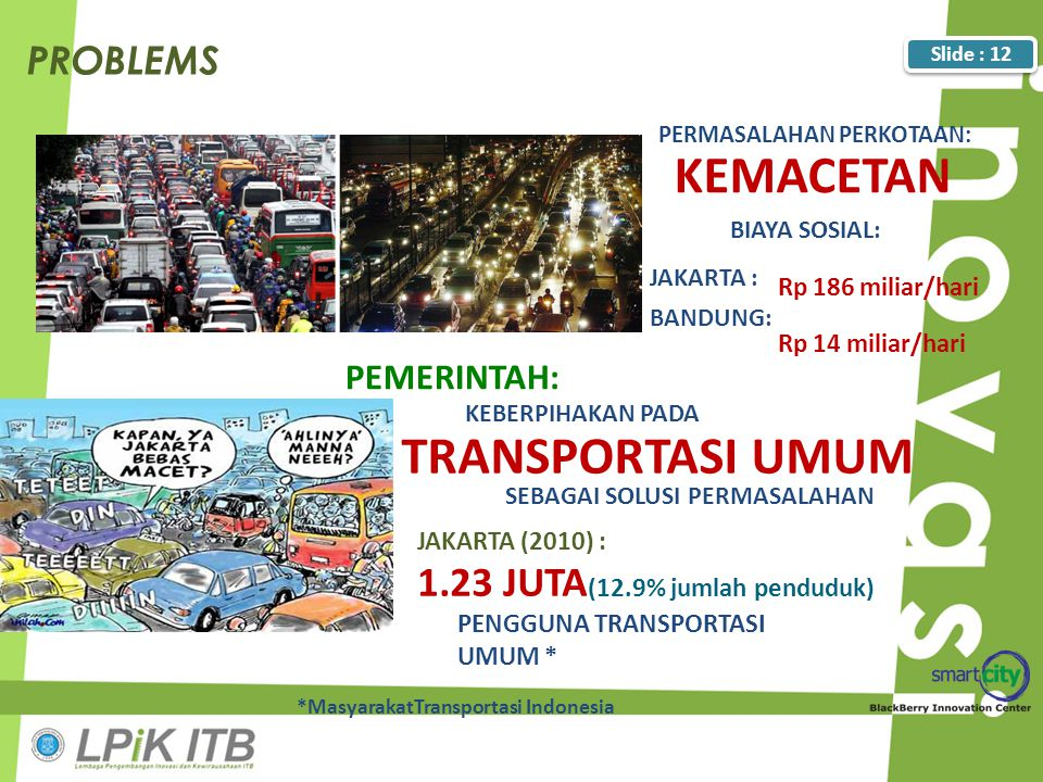 JAKARTA (2010) : 1.23 JUTA (12.9% jumlah penduduk) PENGGUNA TRANSPORTASI UMUM * *MasyarakatTransportasi Indonesia PERMASALAHAN PERKOTAAN: KEMACETAN PE