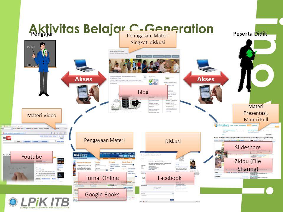 Aktivitas Belajar C-Generation Pengajar Penugasan, Materi Singkat, diskusi Youtube Blog Materi Video Slideshare Materi Presentasi, Materi Full Ziddu (