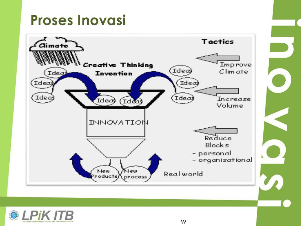 Proses Inovasi www.google.comwww.google.com