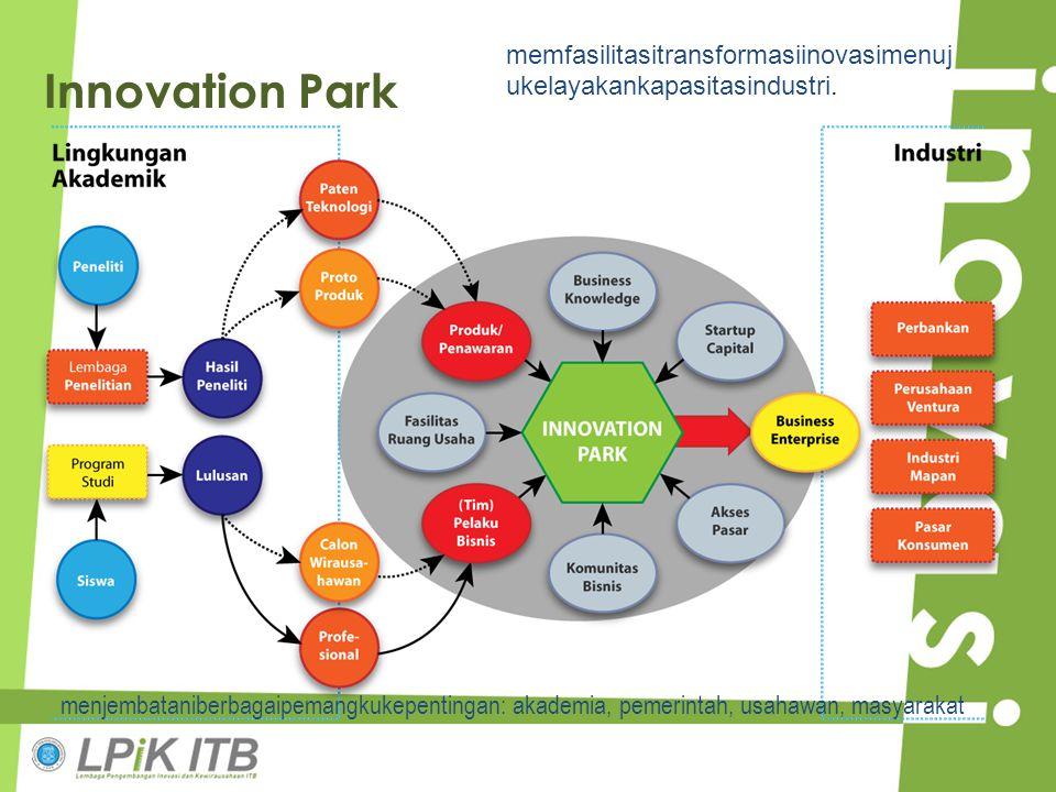 Innovation Park memfasilitasitransformasiinovasimenuj ukelayakankapasitasindustri. menjembataniberbagaipemangkukepentingan: akademia, pemerintah, usah