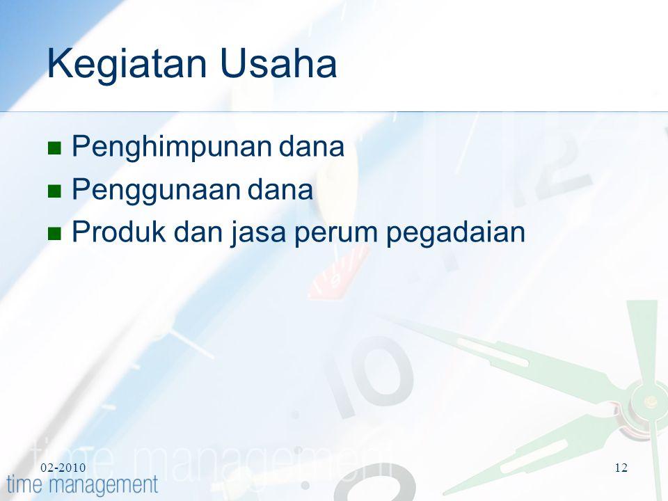 02-201012 Kegiatan Usaha Penghimpunan dana Penggunaan dana Produk dan jasa perum pegadaian
