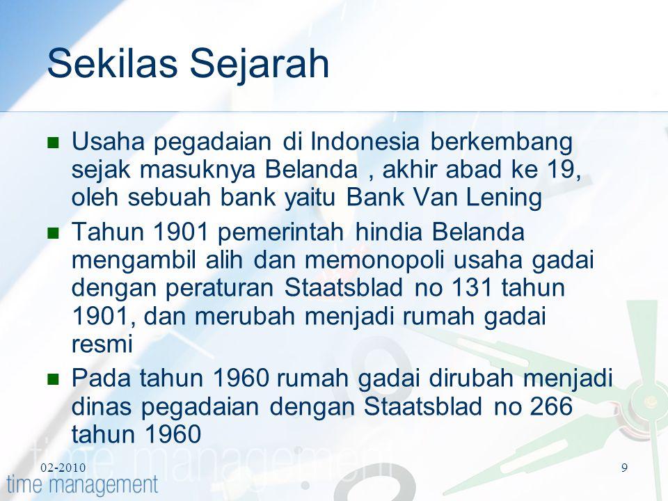 02-20109 Sekilas Sejarah Usaha pegadaian di Indonesia berkembang sejak masuknya Belanda, akhir abad ke 19, oleh sebuah bank yaitu Bank Van Lening Tahu