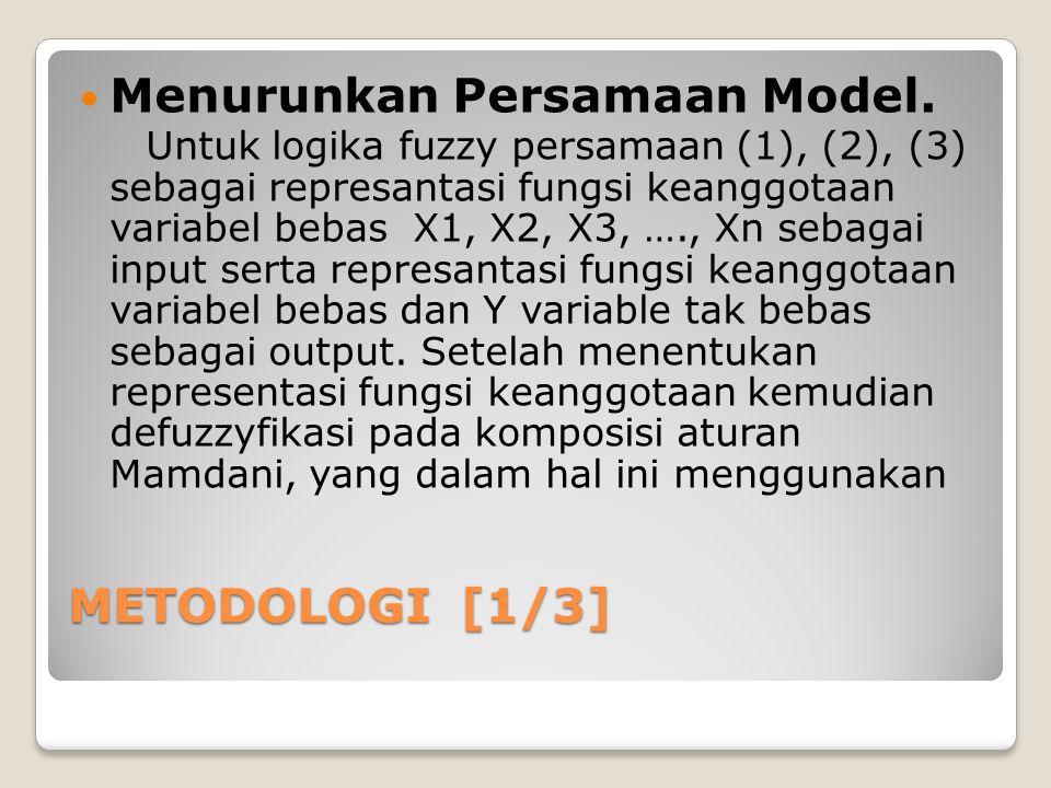METODOLOGI [1/3] Menurunkan Persamaan Model.