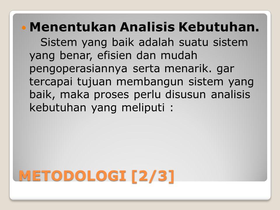 METODOLOGI [2/3] Menentukan Analisis Kebutuhan.