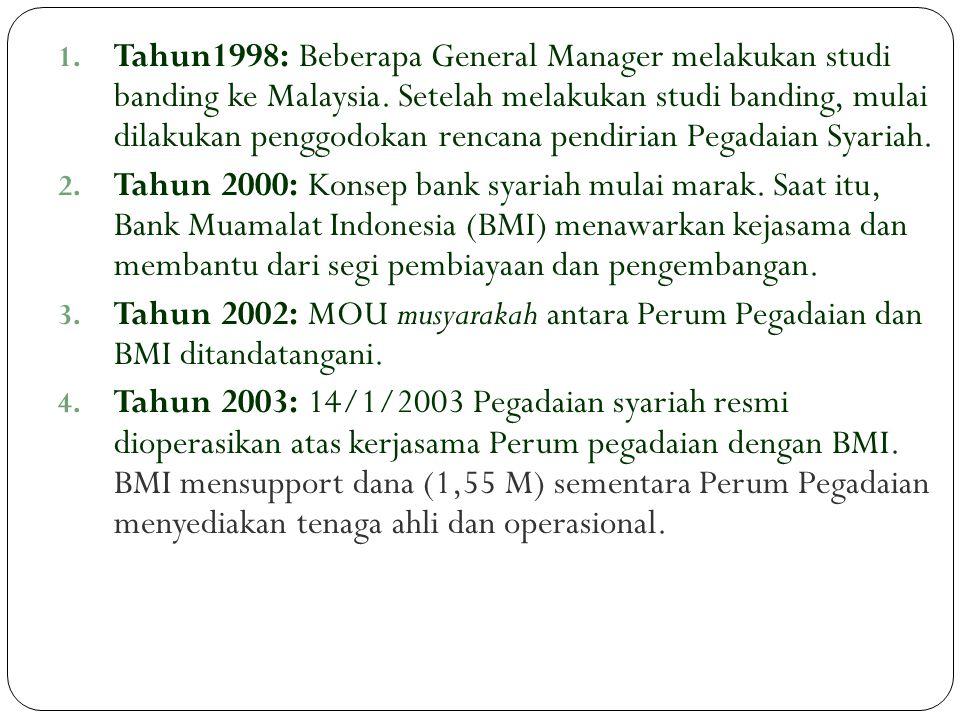 1. Tahun1998: Beberapa General Manager melakukan studi banding ke Malaysia. Setelah melakukan studi banding, mulai dilakukan penggodokan rencana pendi